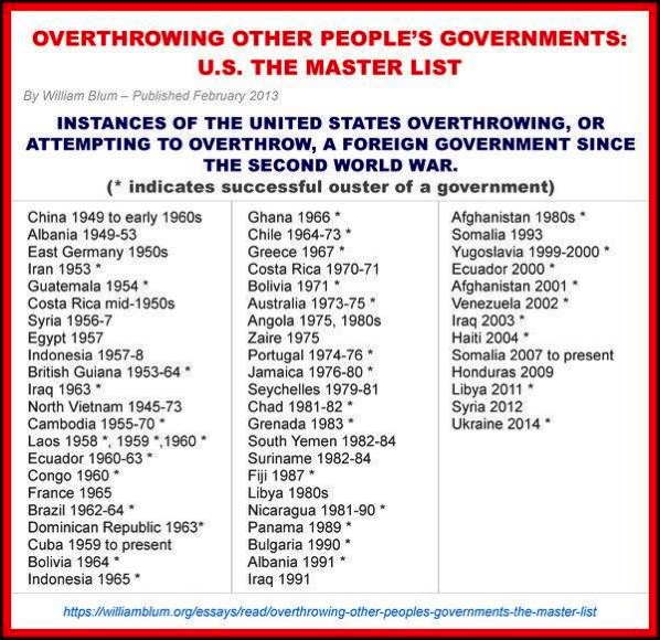 US govt overthrows